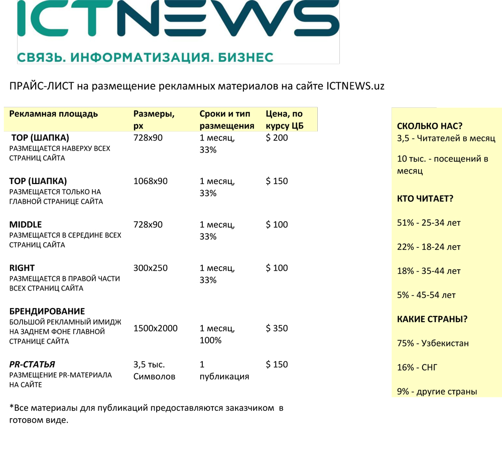 pdf-version--ICTNEWS-Advertisment-2017_сайт